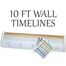Wall Timelines of History